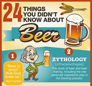 beer facts 1